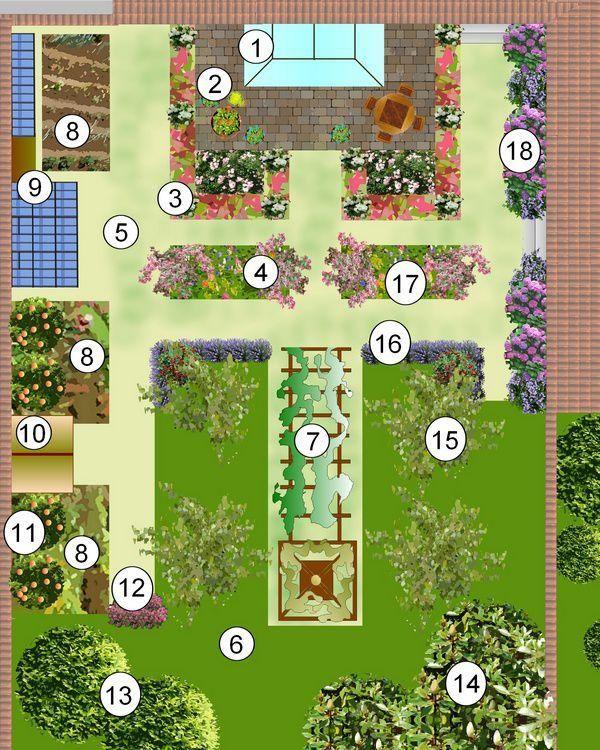 Exemple Plan Jardin Modele D Amenagement Paysage Page Numero Un Plan Jardin Jardins Plan D Une Ferme