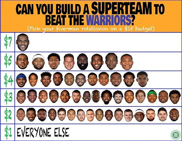 Make your best choice now! #warriors #nba #superteam #73vs72 #record #budget