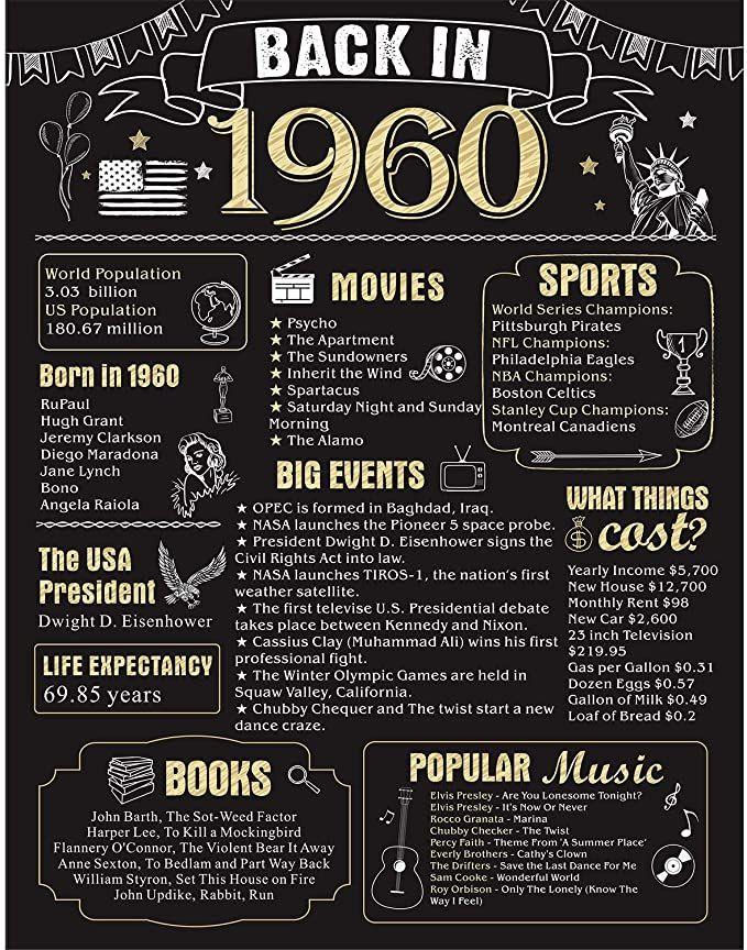 60 Years Ago Birthday or Wedding Anniversary