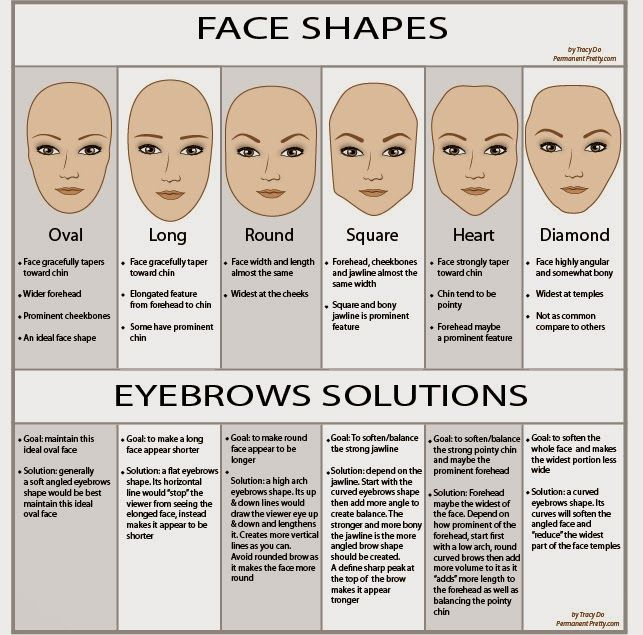 Sensational Fresh Picked Friday Vol 80 Eyebrow Makeup Face Shapes Schematic Wiring Diagrams Amerangerunnerswayorg