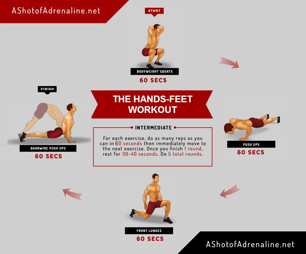 workouts you can do in under minutes fitness u training
