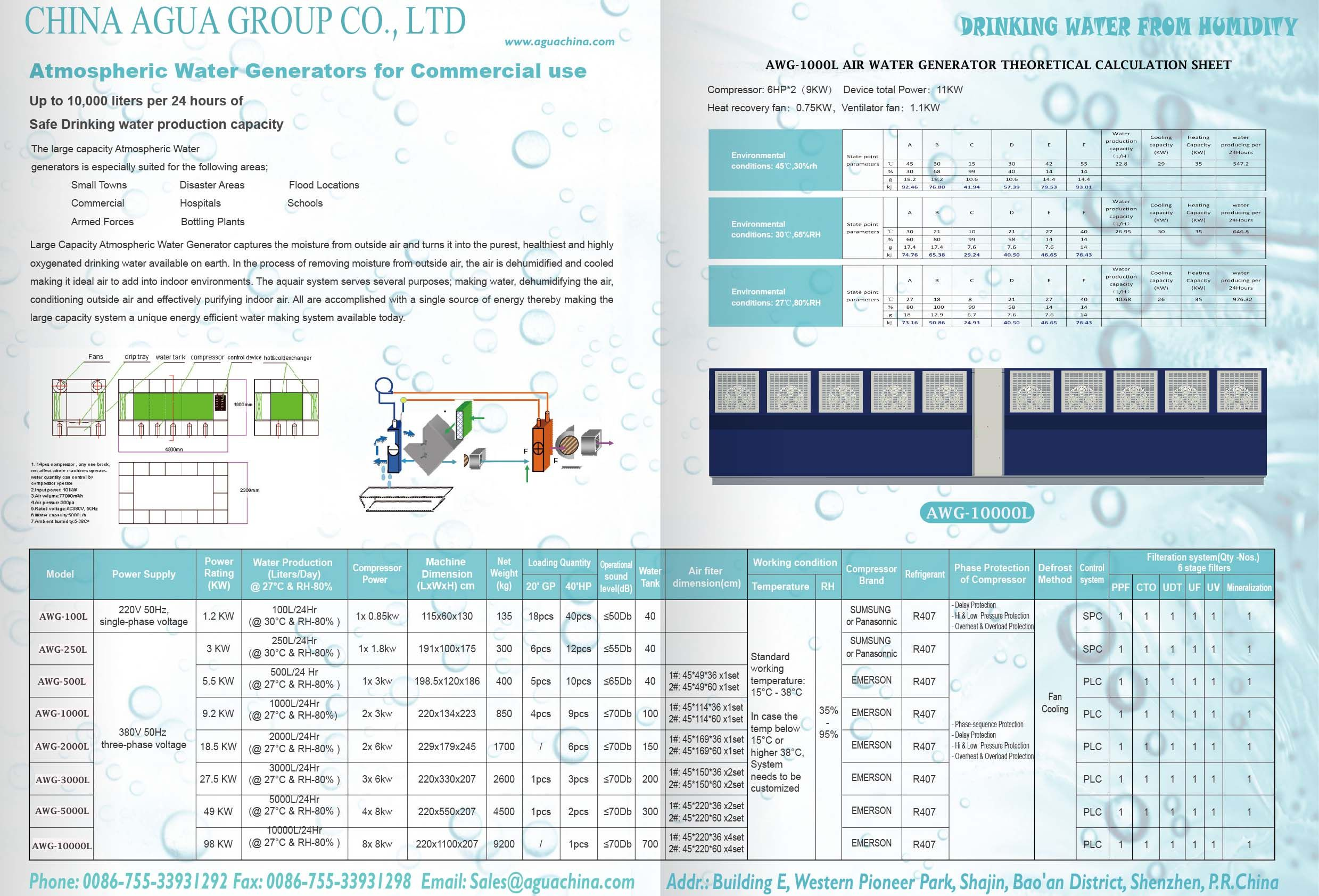 EcoloBlue Industrial units are scaleable and interfaced in