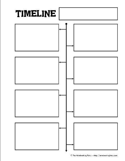 image about Printable Timelines named Free of charge printable timeline notebooking website page towards