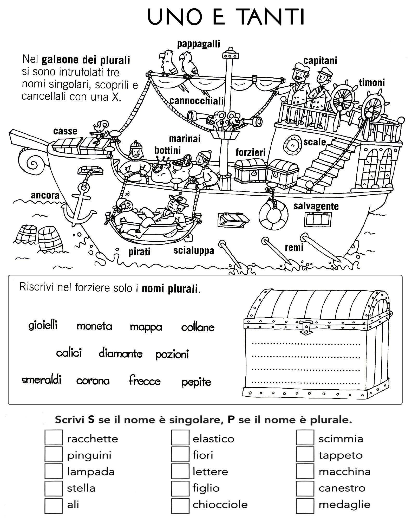 Pin von Paola auf Scuola | Pinterest | Italienisch, Italien und Lernen