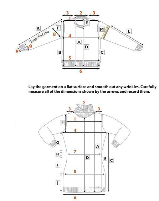 Learn How to Measure Yourself for Knits (Knitting | Como tomar ...
