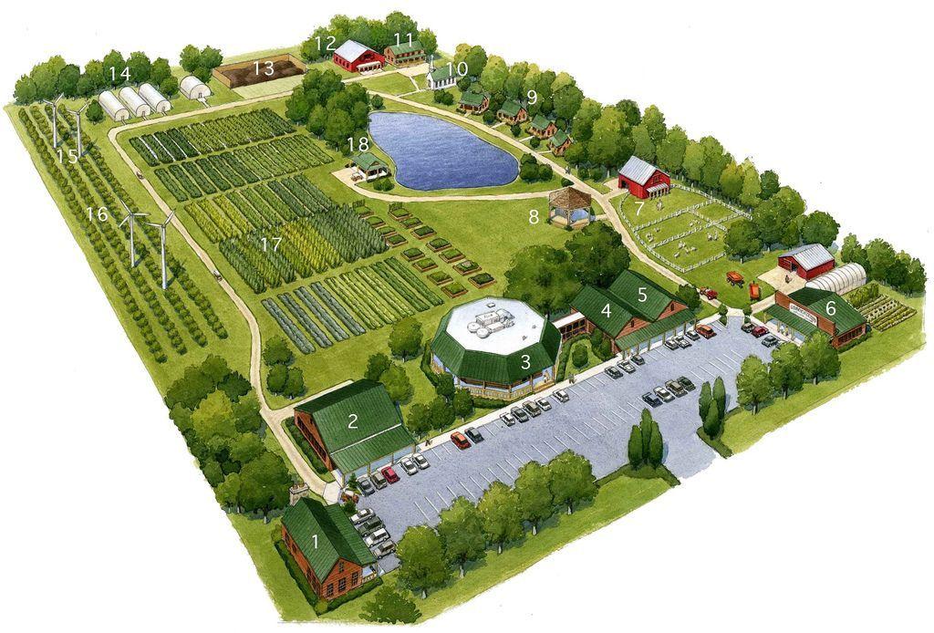 Hobby Farm Layout Acre Hobby Farm Layout Related Keywords 1 Acre Hobby Farm Layout Landscapelayout Farm Plans Farm Layout Farm Landscaping
