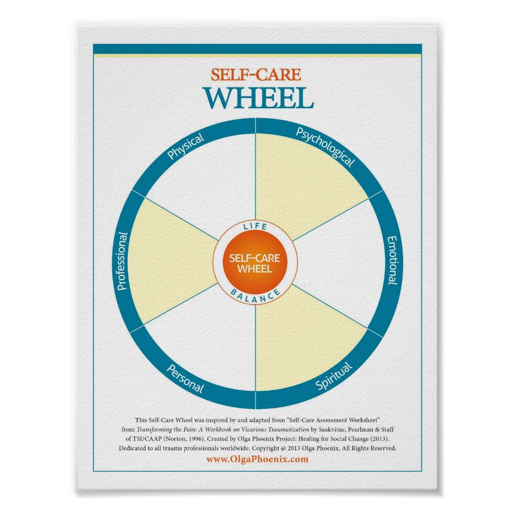 Self Care Wheel Create Your Own Poster Zazzle Com Self Care Wheel Self Care Self