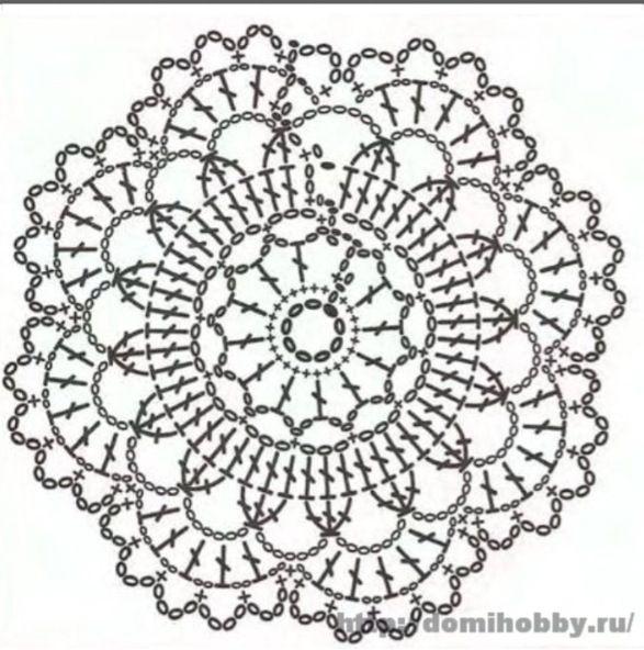 Schema base   patrones y diagramas crochet   Pinterest   Crochet ...