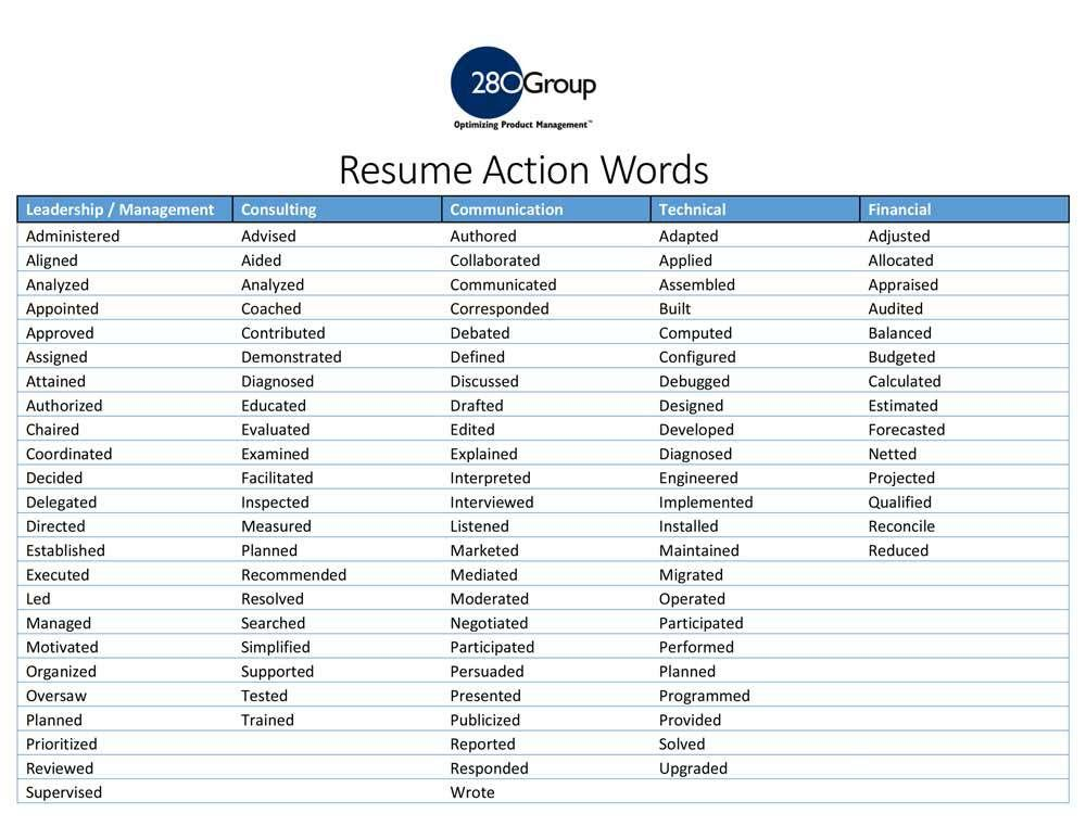 words for resume