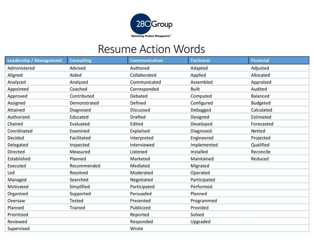 key skill words for resume