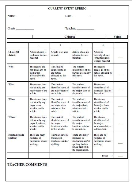 social studies rubric sample by corrine