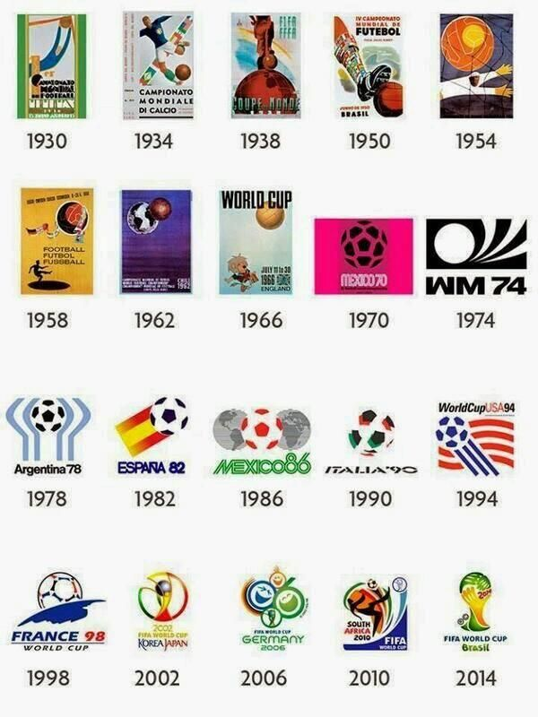 Fifa Logos Since 1930 With Images World Cup Logo World Cup Cup Logo