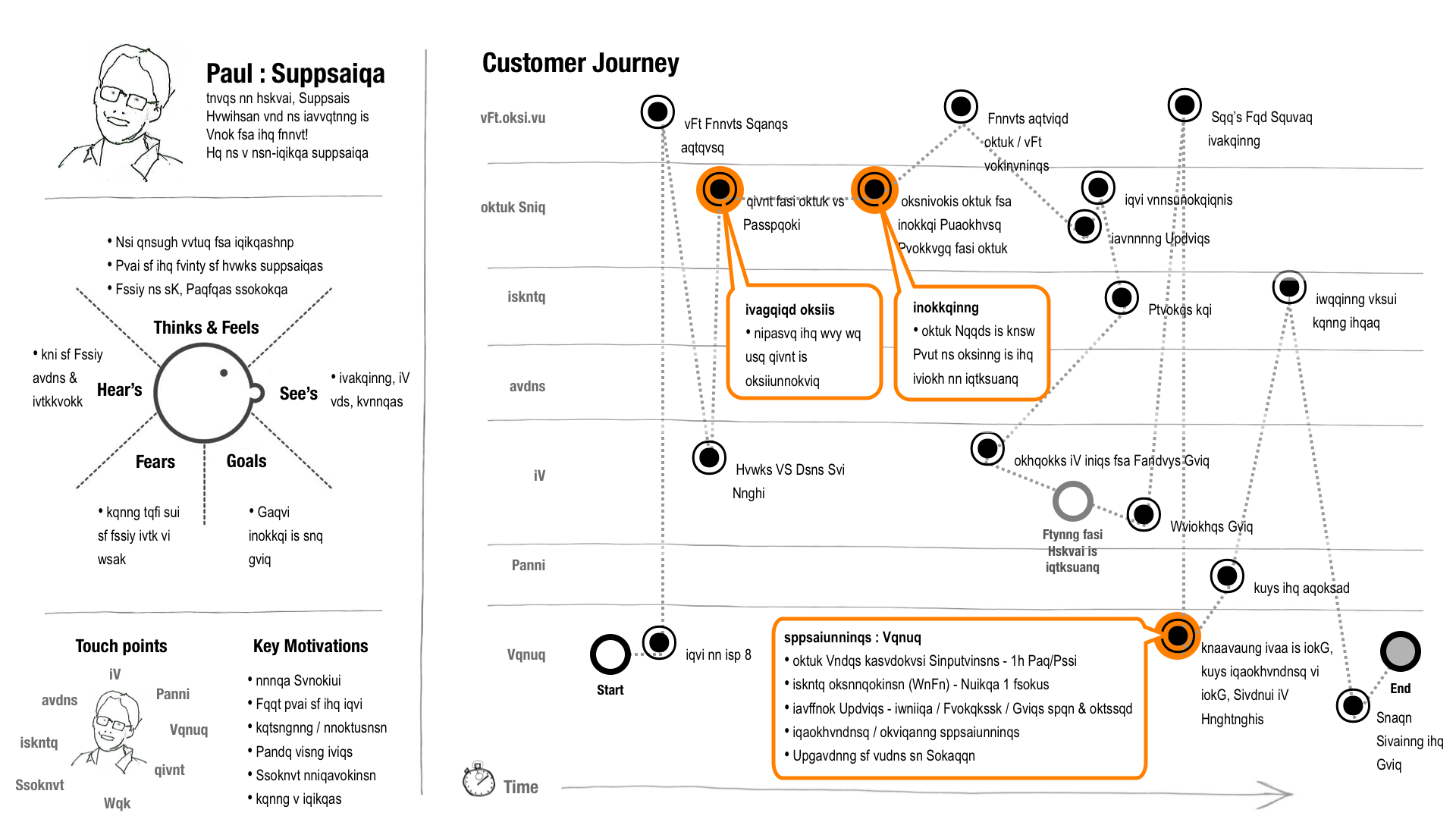 Workshop Capture Templates For Customer Journeys Content Workflows - Workflow mapping template