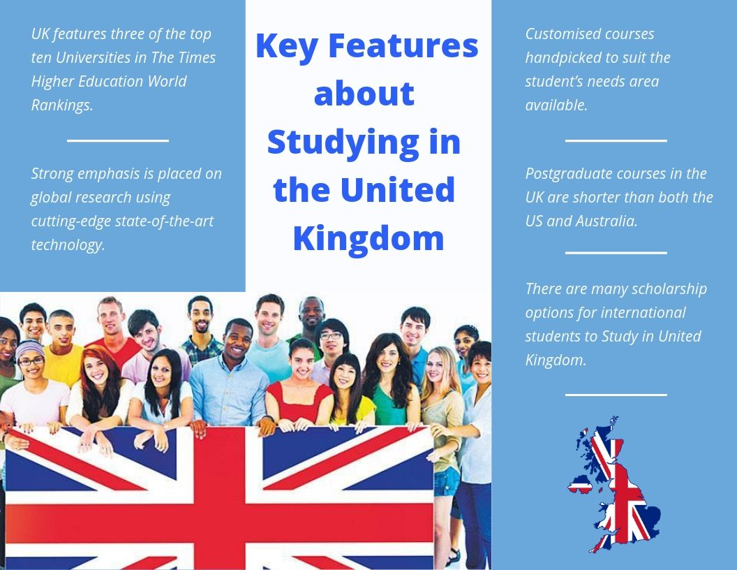 Know The Key Features About Study In United Kingdom Uk Education Education World Higher Education