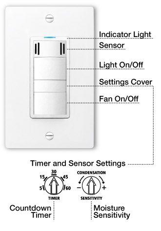 blue led light adjustable dewstop sensor adjustable fan timer on rh pinterest com