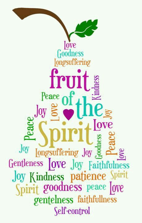 Friuts Of The Spirit Joy Peace Love Happiness Gentleness Faithfulness Self Control Patience Kindness Fruit Of The Spirit Faith Spirit Signs