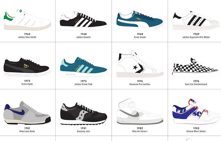 adidas trainers history