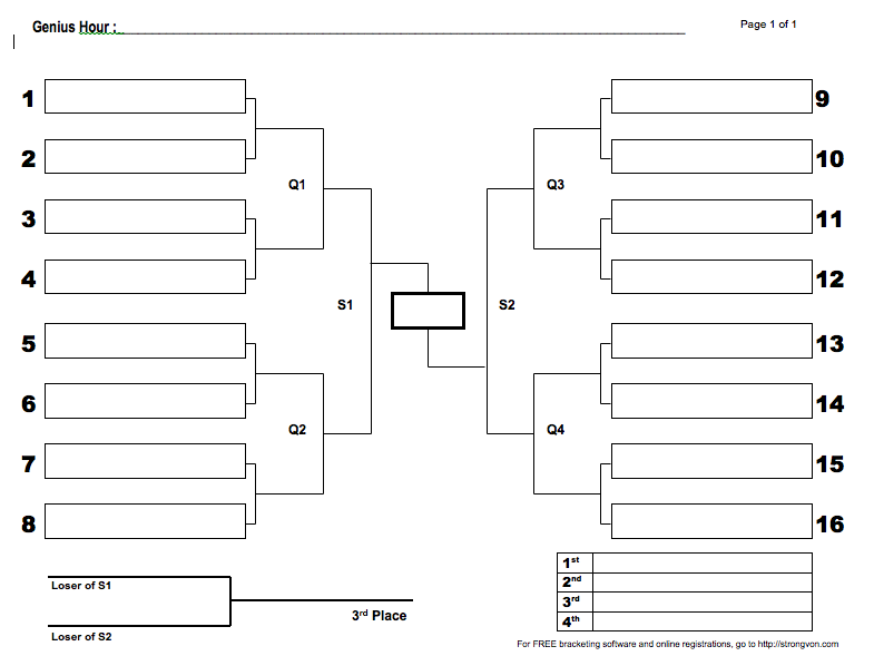 genius hour selection brackets