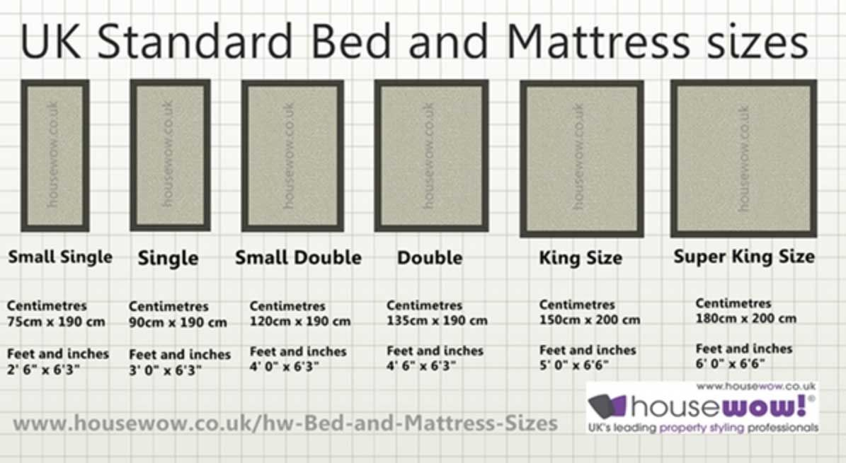 Duvet Sizes In 2020 Double Bed Size Mattress Sizes Bed Sizes