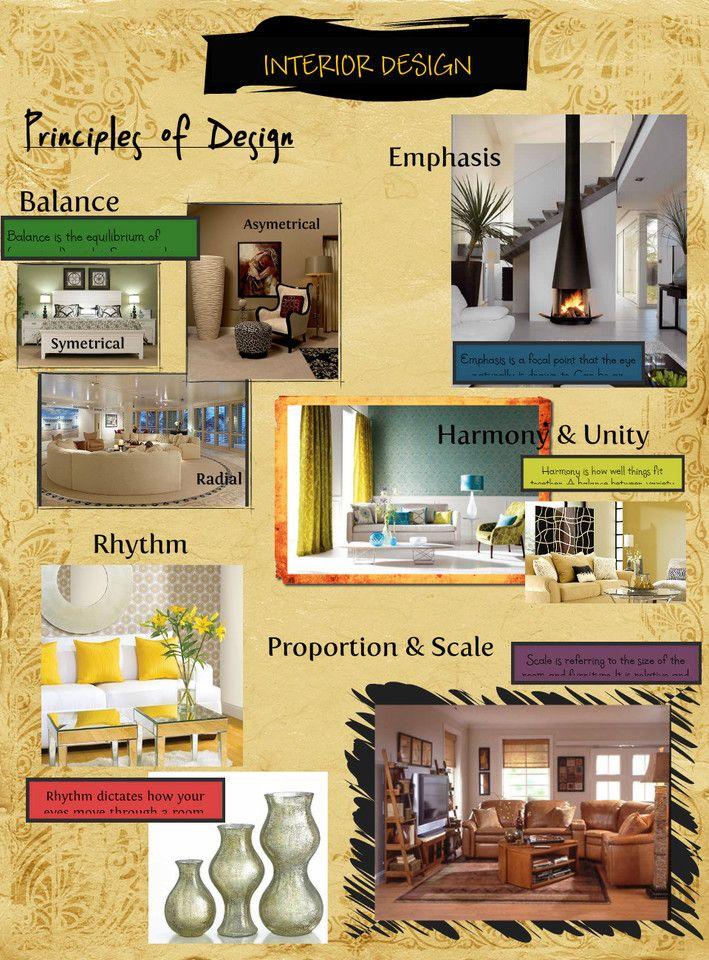 Interior Design Basics Principles   Interior Design  Principles Of Design    Publish With Glogster!