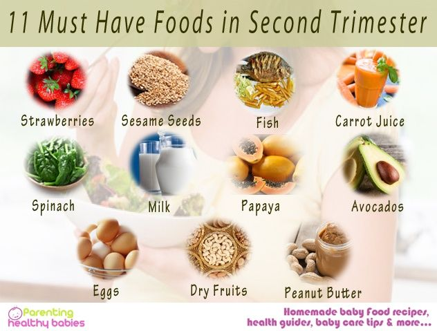 11 Must Have Foods in Second Trimester – Food