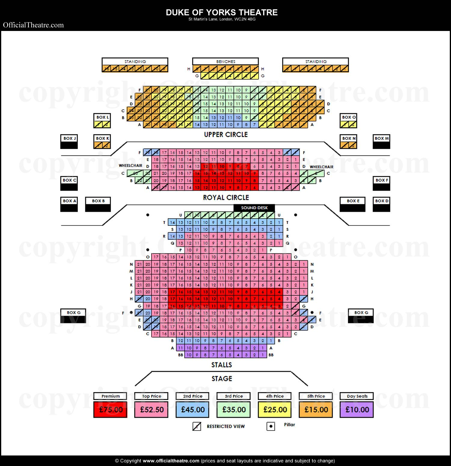 Duke Yorks Theatre Seat plan and prices
