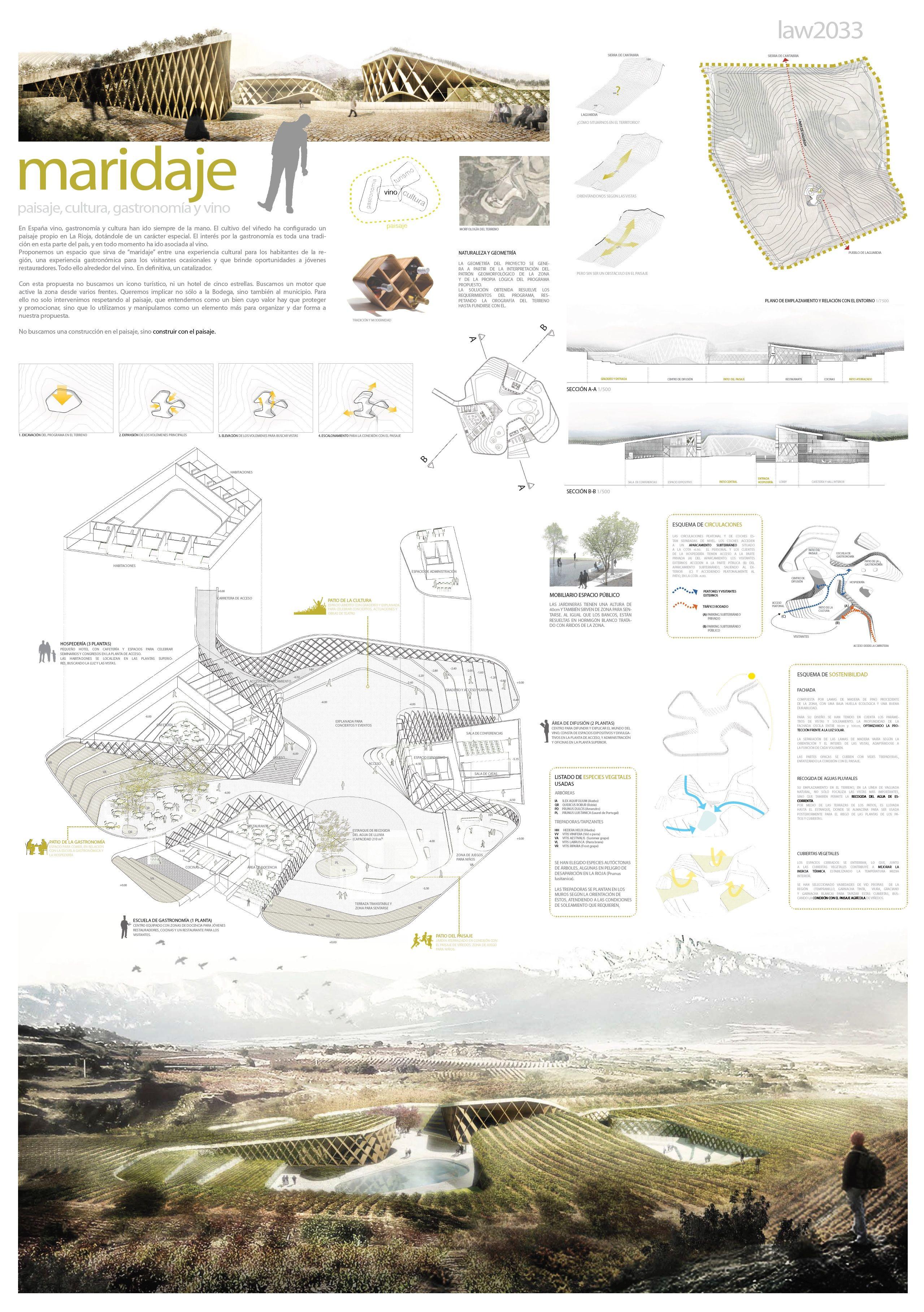 Landscape architecture wine 1c2ba 2559 3633 for Bc landscape architects