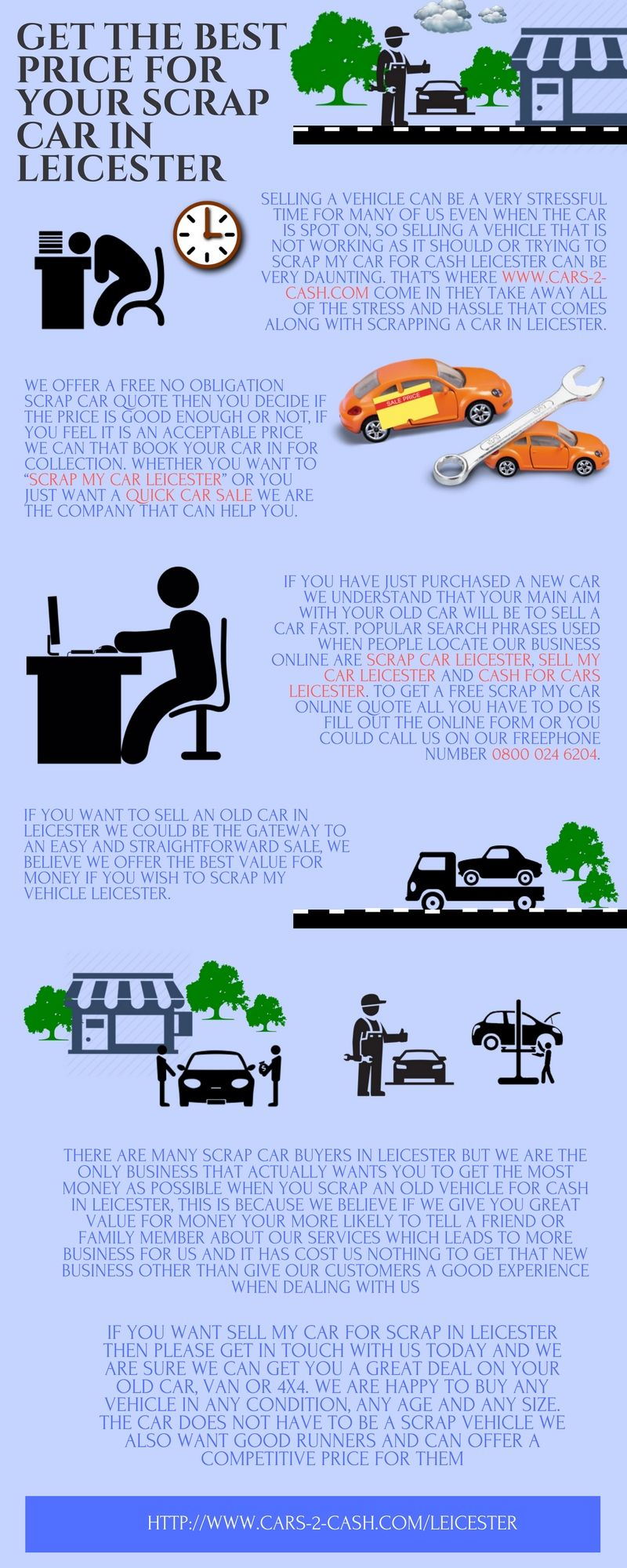 Selling a vehicle can be a very stressful time for many of us even ...