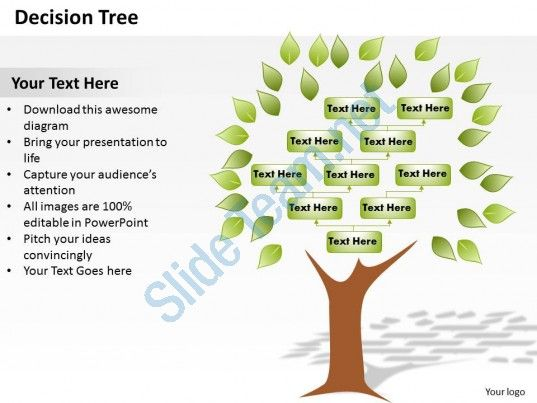 decision tree powerpoint template slide Slide01 Projects to Try - decision tree template