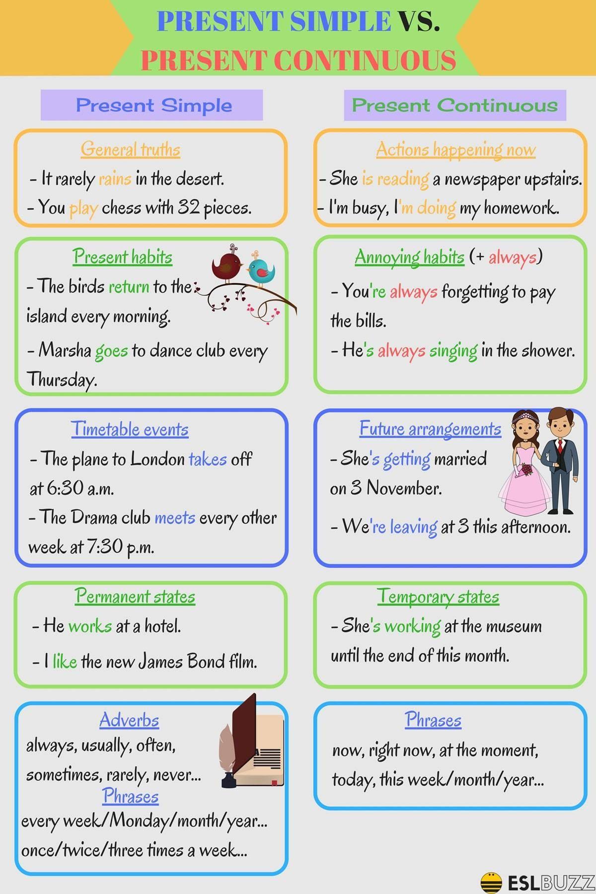 Present Simple Vs Present Continuous English Grammar Eslbuzz Learning English English Grammar Tenses Learn English English Grammar