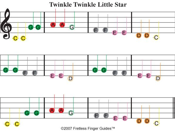 Twinkle Twinkle Piano Music For Kids Music For Kids Xylophone