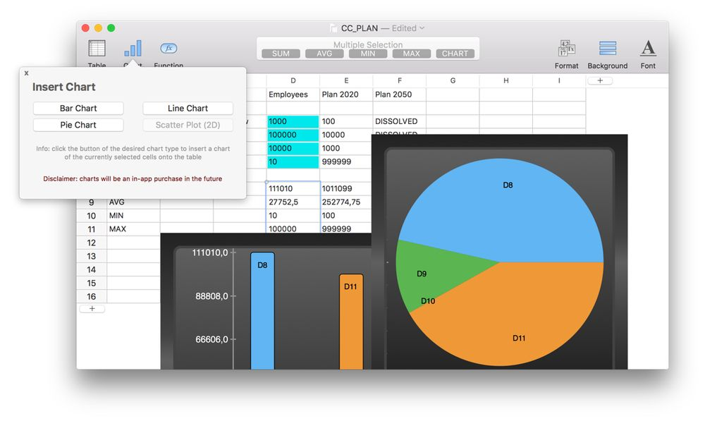 TableEdit is a new spreadsheet app for Mac OS X (and it's