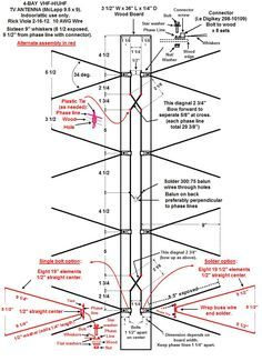 Pin by Bruce Wood on Electronics | Diy tv antenna, Ham radio ... Home Wiring An Antenna on