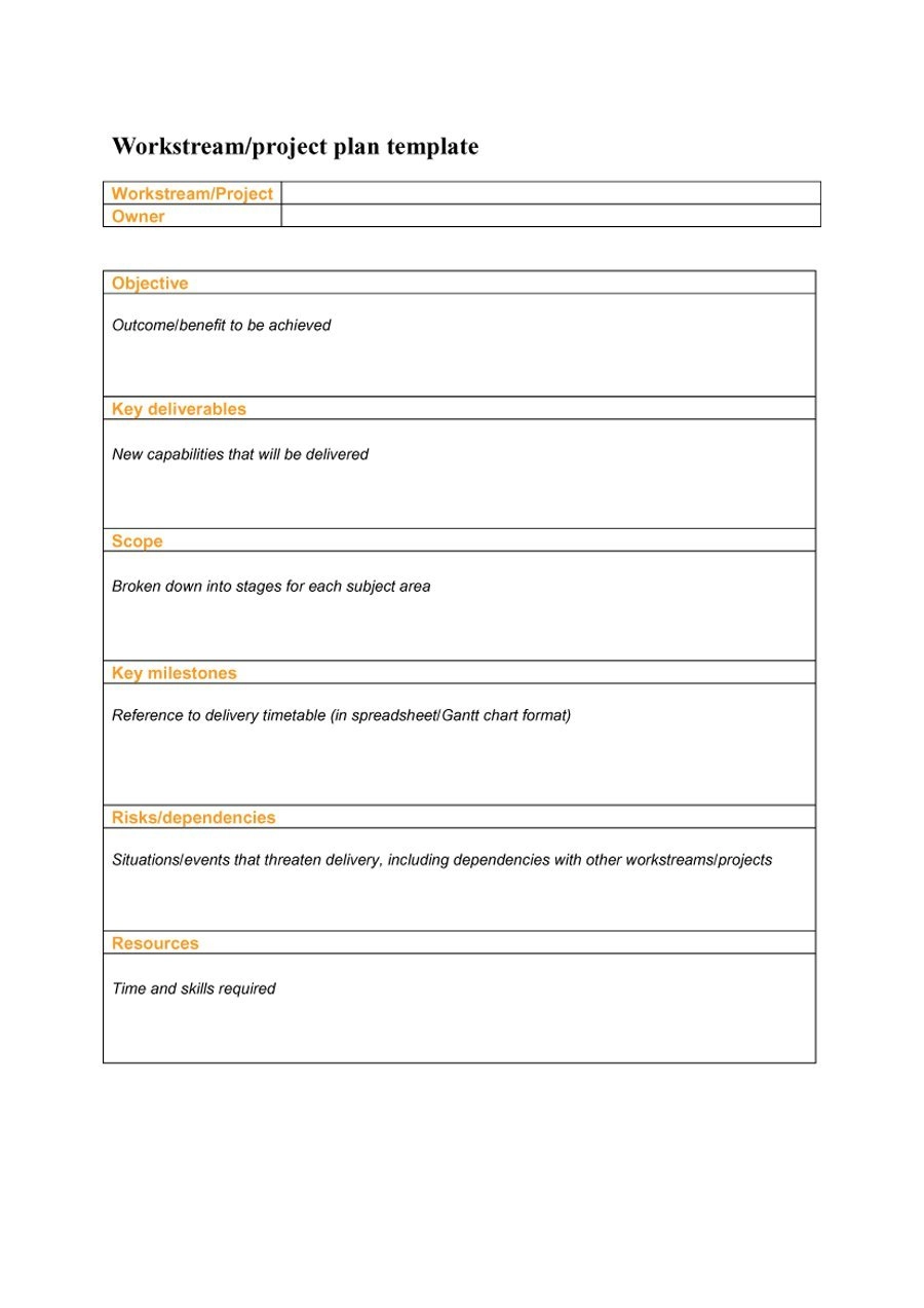 project plan template doc Wpa.wpart.co in 2020 (With