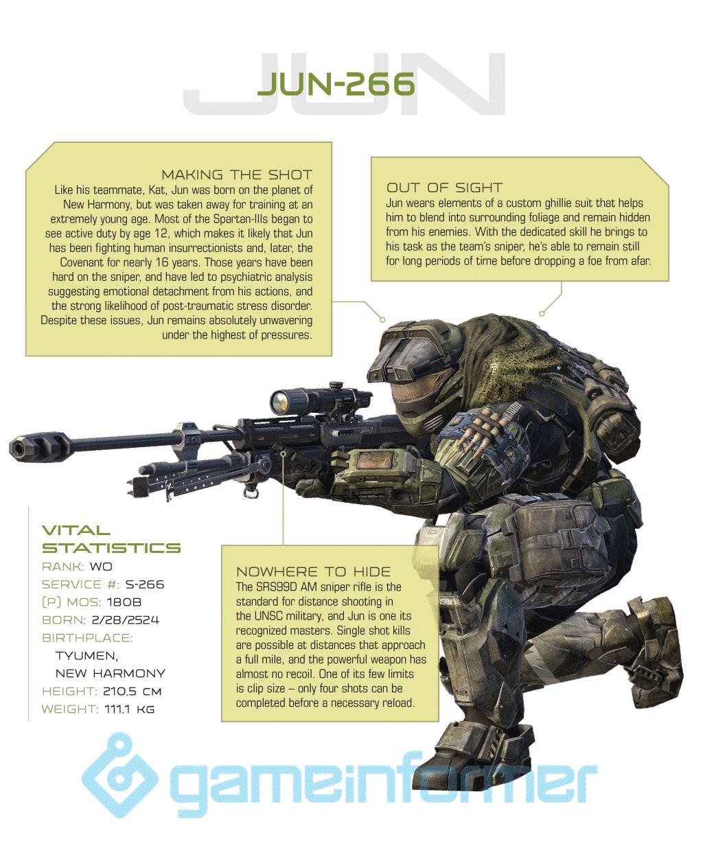 Noble Team - Jun 266
