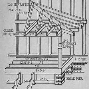 Porch Framing Details Porch Overhang Porch Roof Design Porch