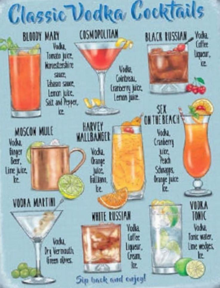 how to make vodka martini