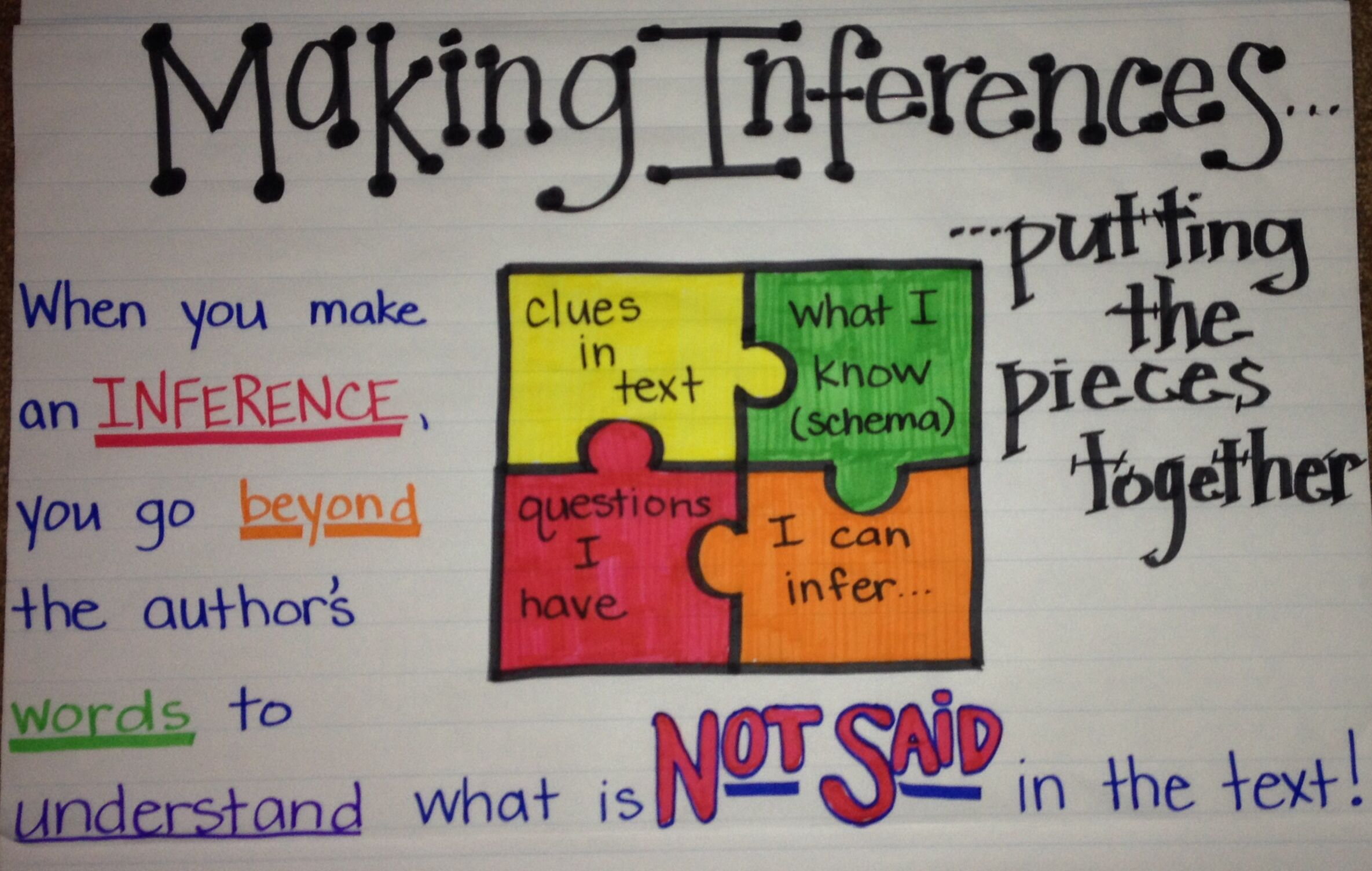 Making inference anchor chart also nurufunicaasl rh