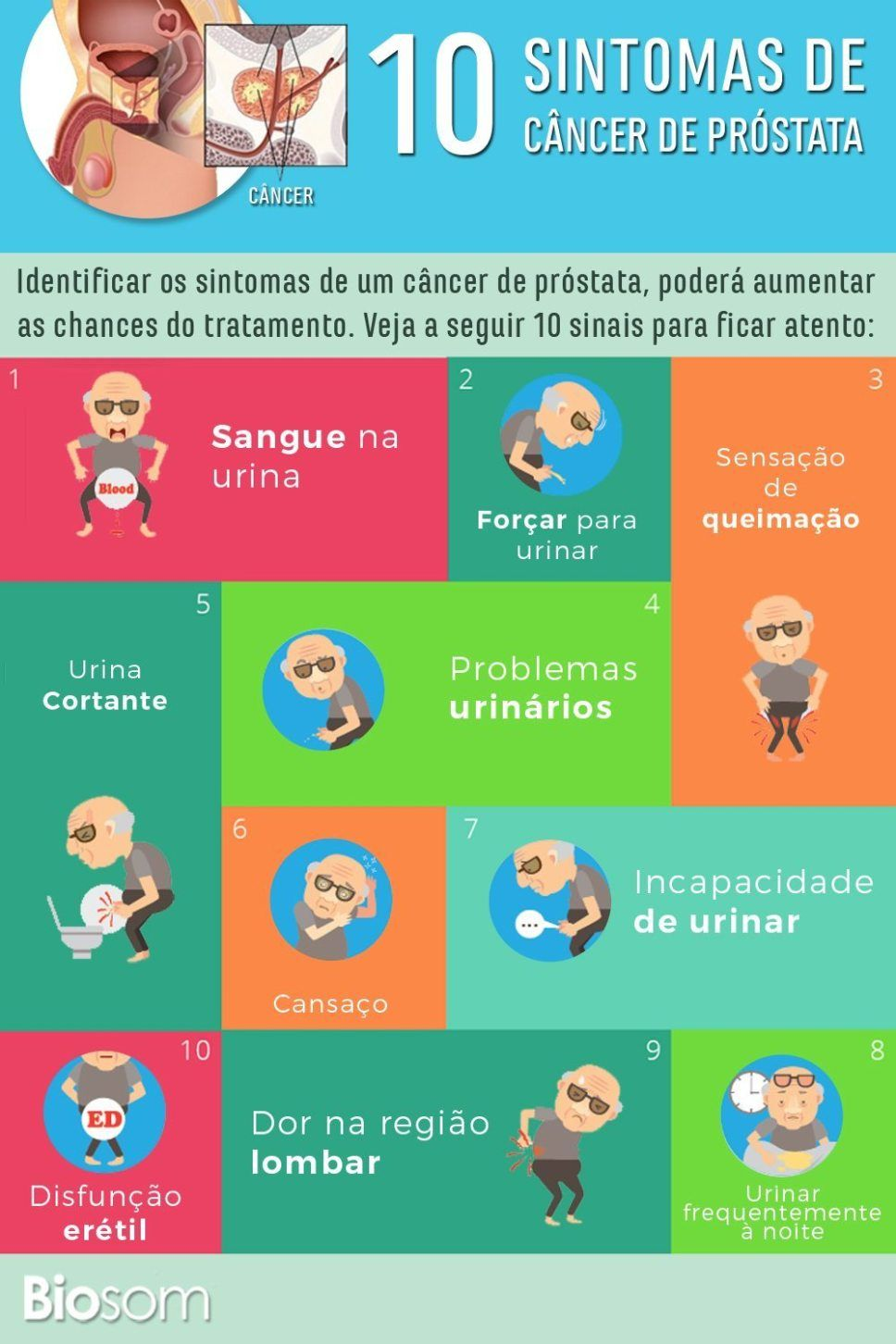 Pin em Oncologia