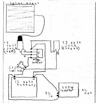 How to Build a Solar Power Station (met afbeeldingen