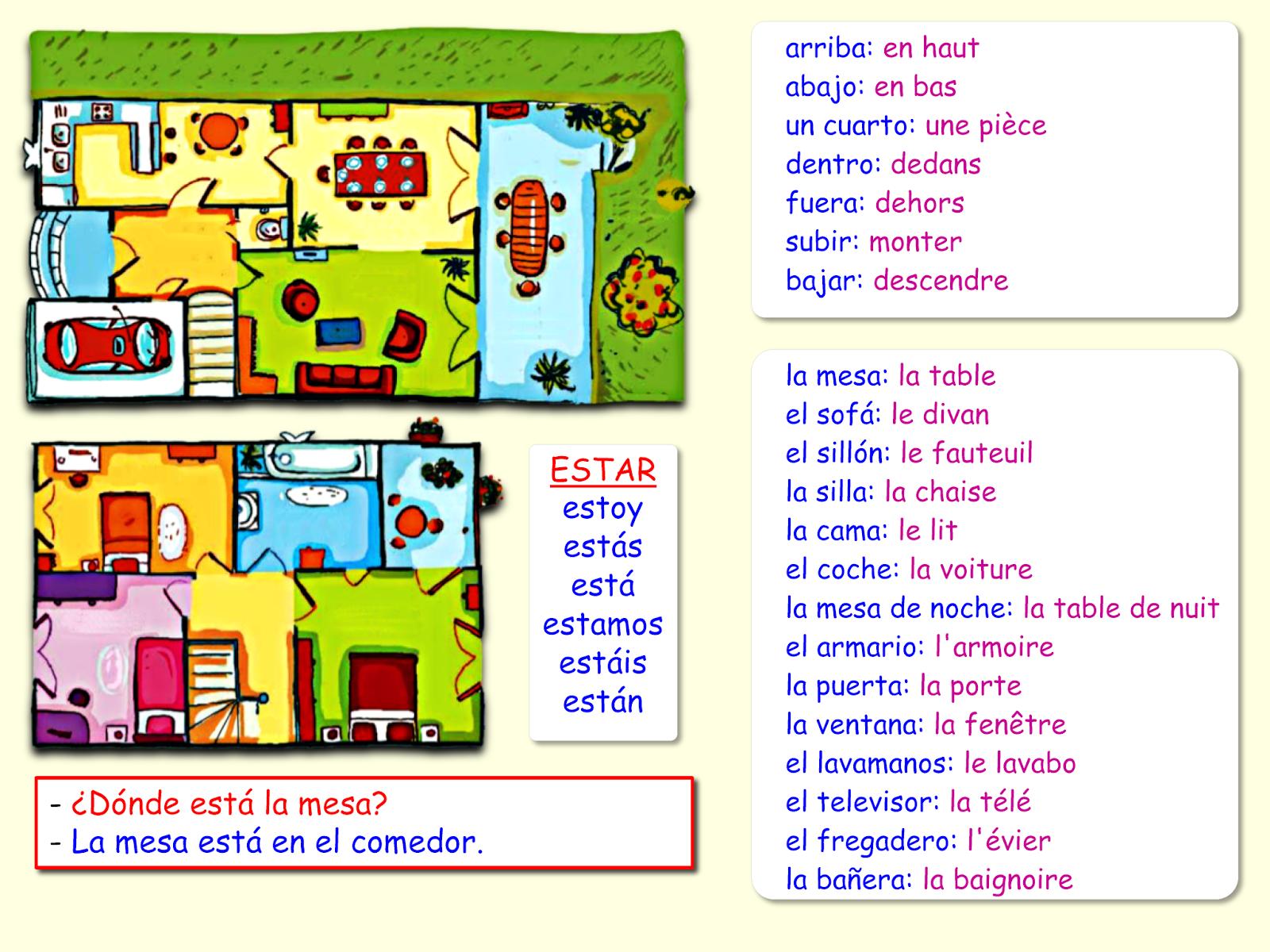 Me encanta escribir en español la casa vocabulario y preposiciones