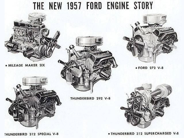 Y Block Ford Ford Motor Engineering