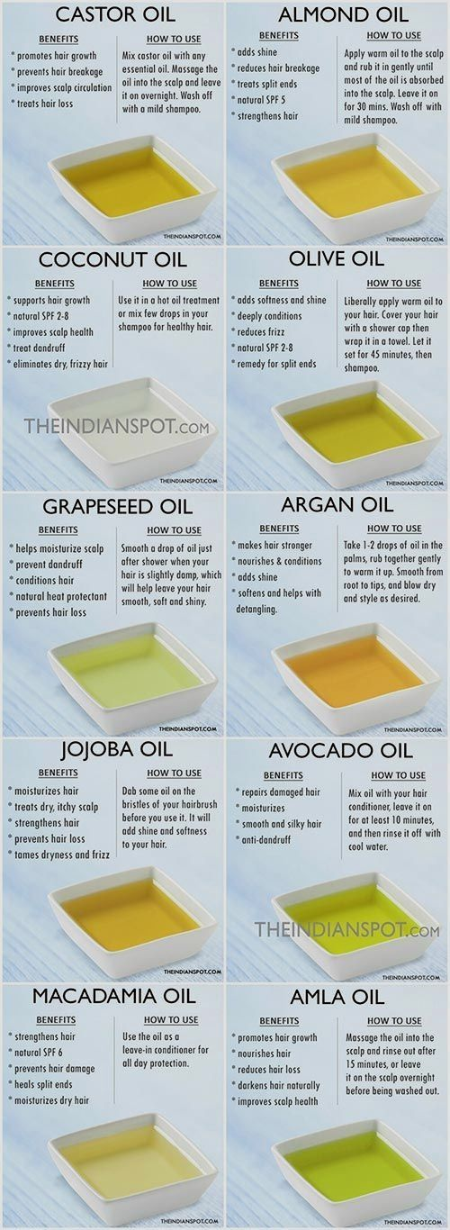 Jojoba Oil  Jojoba oil can be capable of moisturizing the follicles of tresses and hence could make scalp strands stronger healthier Jojoba in addition hydrates hair  674...