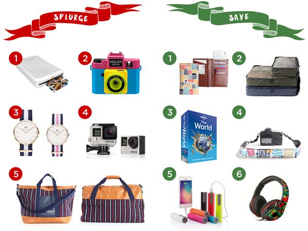 We're spreading the Holiday spirit early by starting a Gift Guide series and for our first post, we tackle one of our regular pursuits - traveling. Surprise your Jetsetter sister, girlfriend, or best friend with one of these splurge & save ideas from our 2015 Holiday Gift Guide for Travelers.