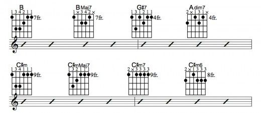 Jazz Guitar Lesson:
