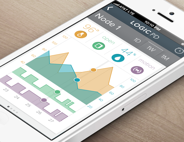 35 Beautifully Designed Mobile UI for Your Inspiration