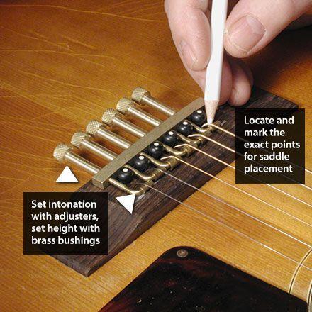 The Intonator Bass Guitar Straps Ukulele Lesson Learn Guitar Chords