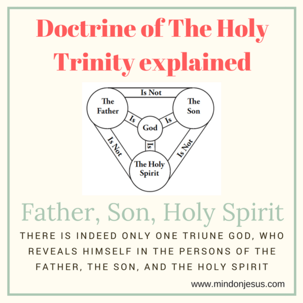trinity of beliefs A difficult but fundamental concept within christianity, the trinity is the belief that god is three separate persons but is still a single god other ways of referring to the trinity are the.