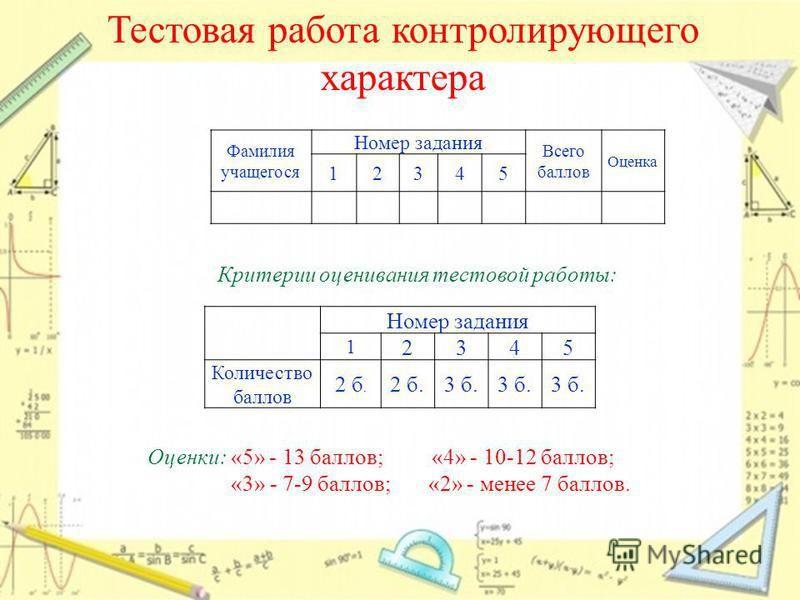 Рубежный контроль тест по математике 6 класс скачать