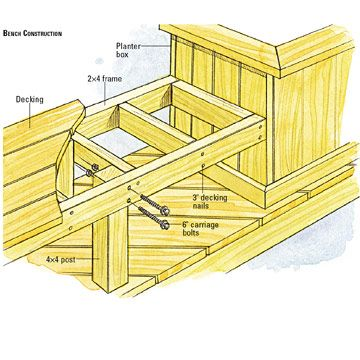How To Build A Deck Bench With Planters Deck Bench Building A Deck Diy Deck